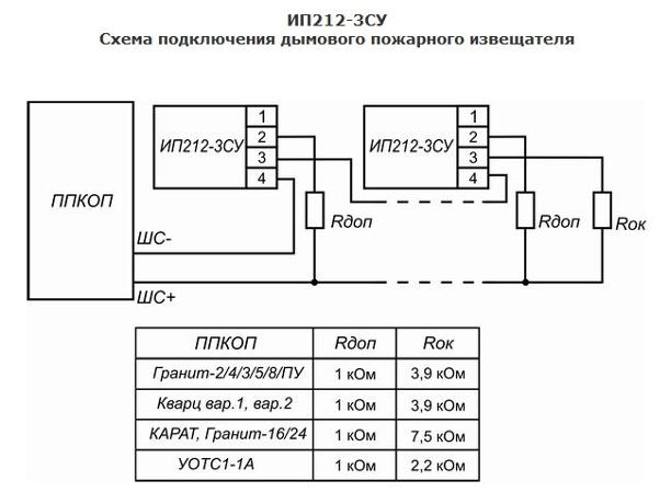 Инструкция Дип 212-66